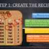 Mayan Chocolate Lesson